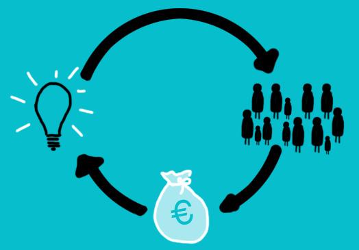 crowdfunding particeep