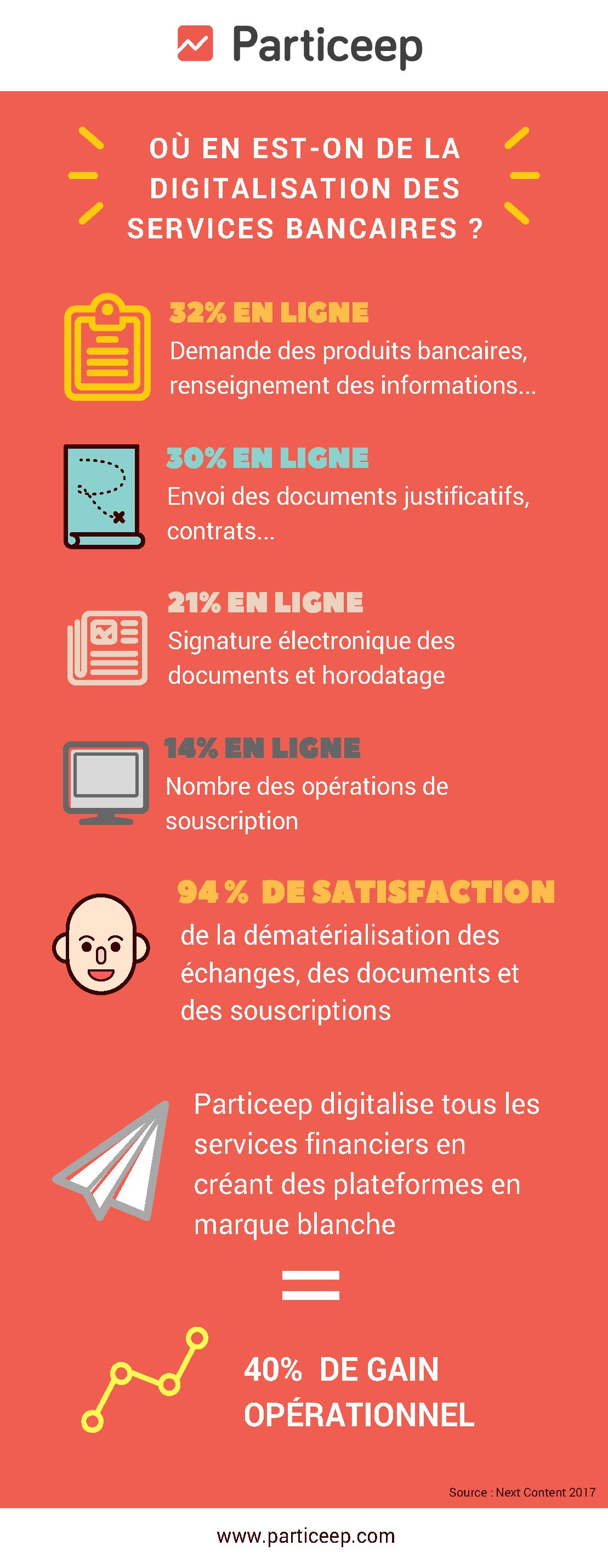 Particeep-banque-infographie