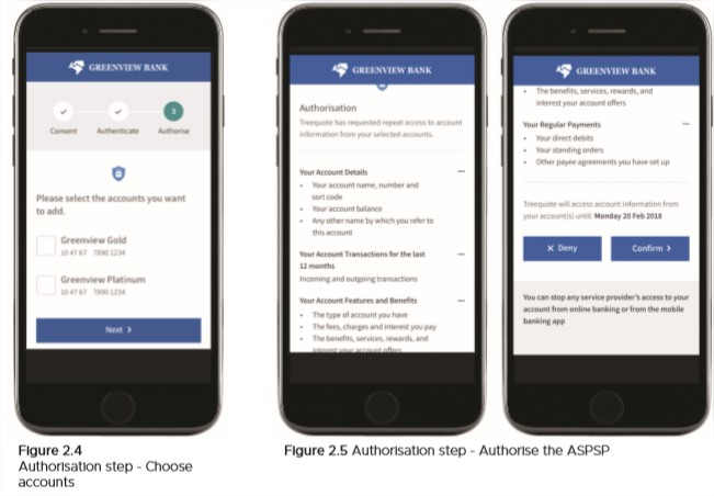 authorisation client open banking