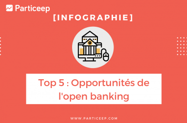 open banking opportunités
