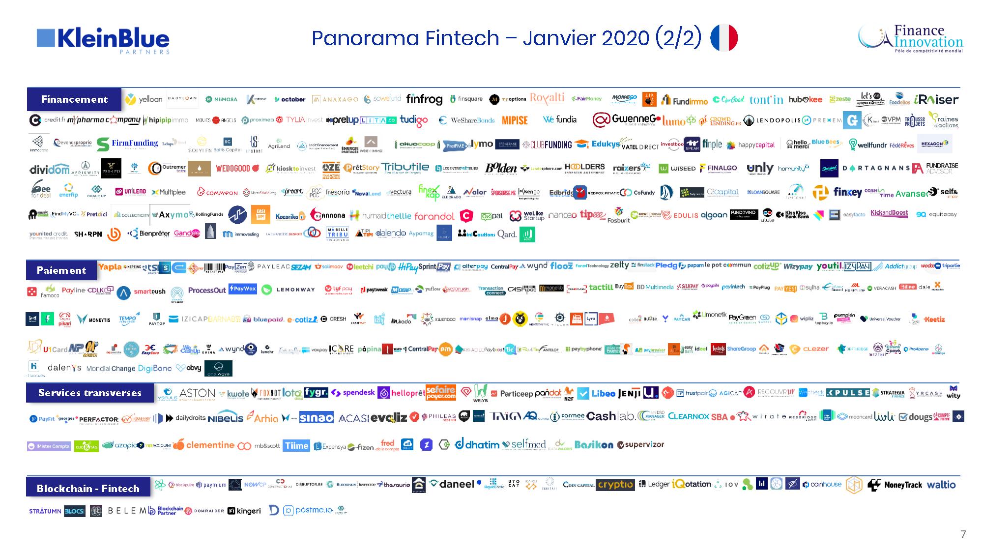 Panorama Finance Innovation et Klein Blue