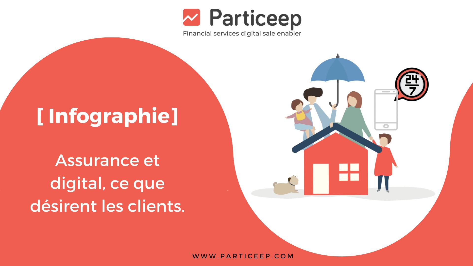 infographie-particeep-assurance-clients-digital